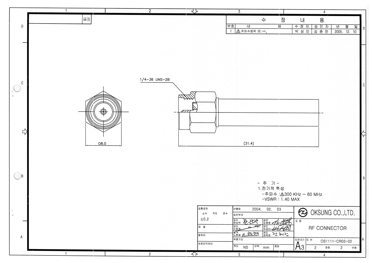 Reading An Electrical Plan Rf Connector